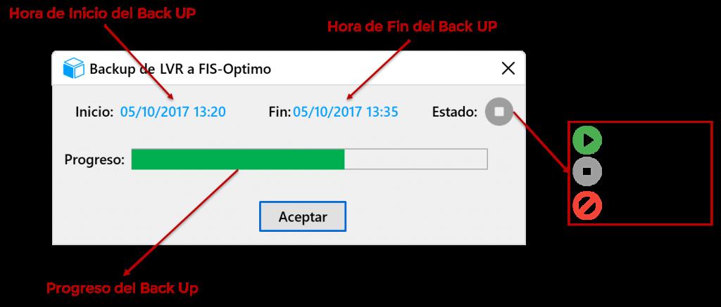 Estado backUp LVR FisOptimo