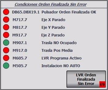 RBG. LVR Fin OK
