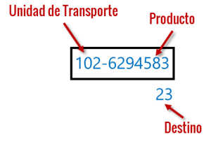 2. Seccion Estado transportes