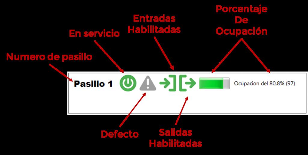 5. Pasillo