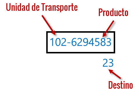 Estado transportadores