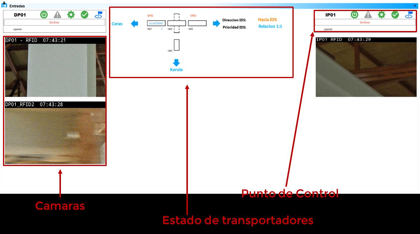 Sección de zonas de control