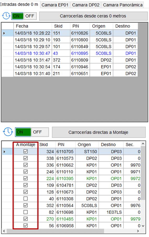 Servicio general bypass en DP03